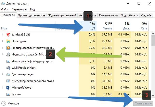 Как воспользоваться функцией Browser://conflicts