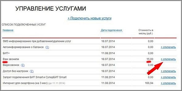 аккаунт МТС удалить подписки