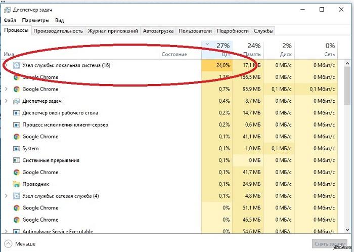 Процесс «Узел службы локальная система» грузит диск Windows 10