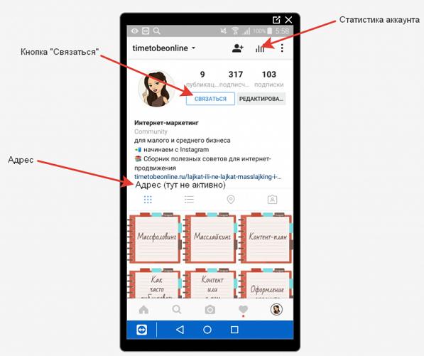 Как подключить Instagram к бизнес аккаунту и активировать кнопку «Связаться»