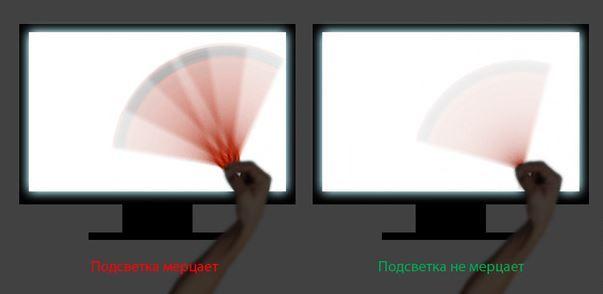 Тест монитора в режиме онлайн: популярные сервисы