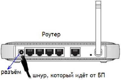 отключить интернет-роутер