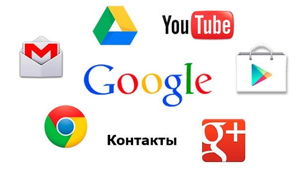 G.co/recover восстановление пароля аккаунта Google на телефоне